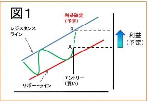 151203図1