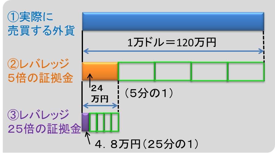 151214図1