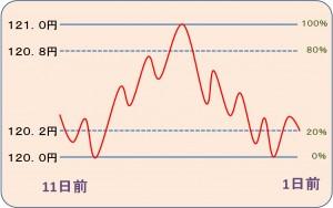 160107図1